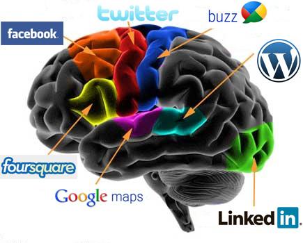 Son las redes sociales la solución para empresas que quieren hacerse conocidas?