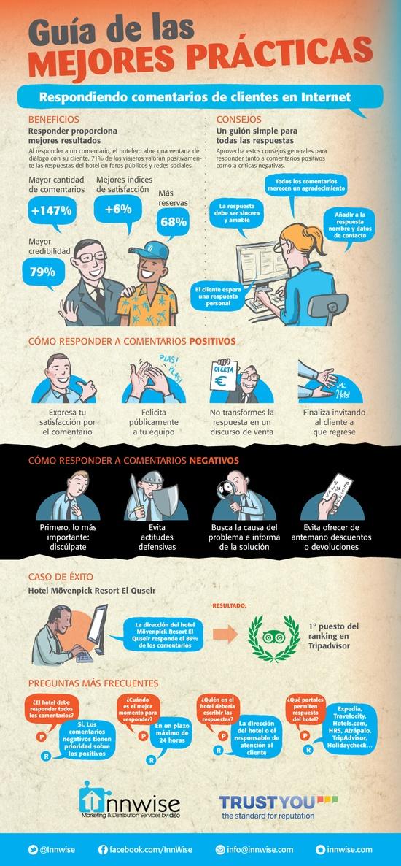Beneficios y consejos que ocasiona saber responder a los comentarios de clientes en Internet