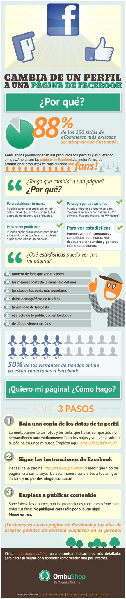 infografía-facebook-fan-page
