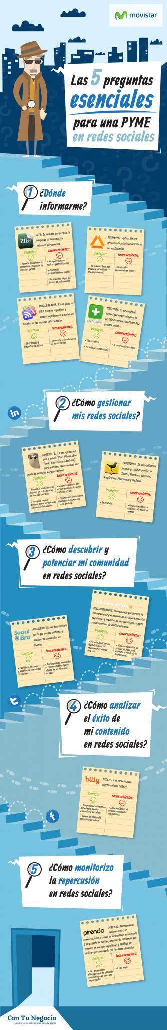 5 preguntas básicas para estar en redes sociales Infografía