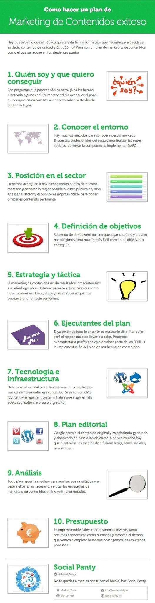 10 pasos para hacer un plan de Marketing de Contenidos con éxito #Info
