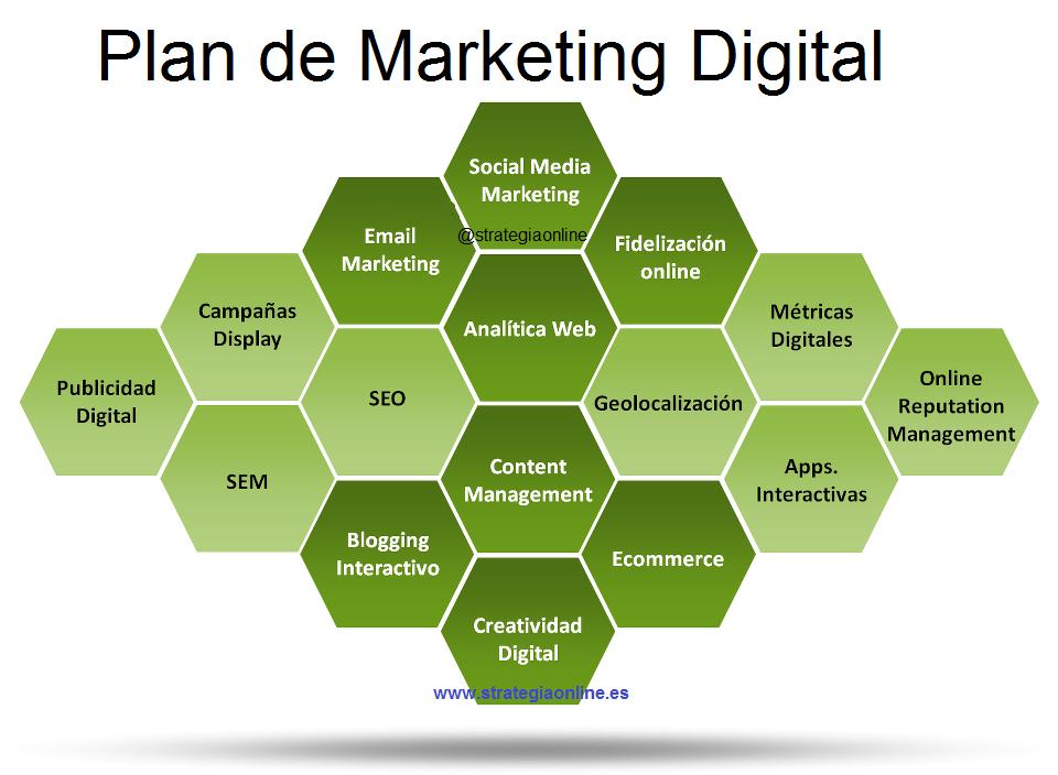10 formas de mejorar el marketing digital