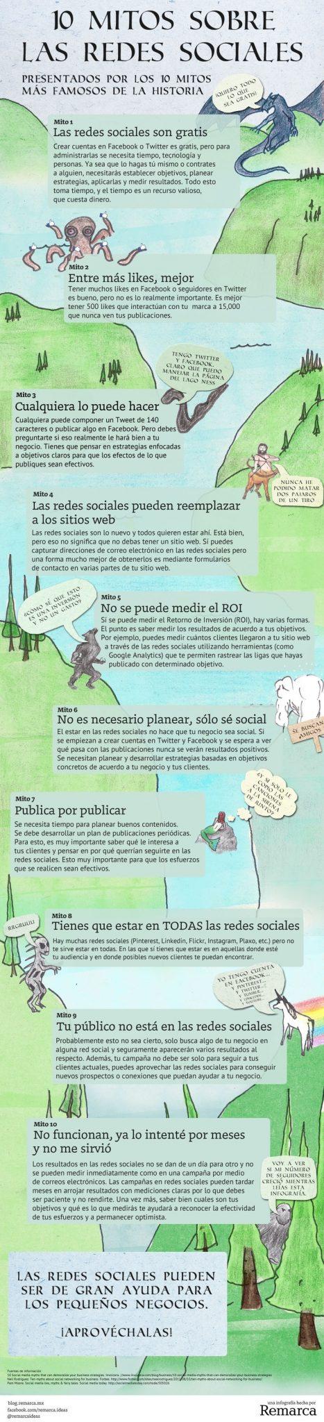 10 mitos sobre las Redes Sociales #Infografía