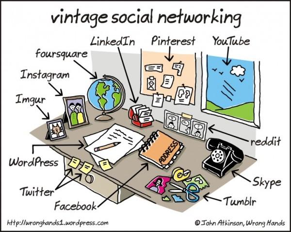 ¿Por qué me siguen en las Redes Sociales?