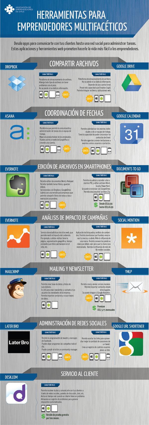 12+1 Herramientas para facilitar tu trabajo en la red
