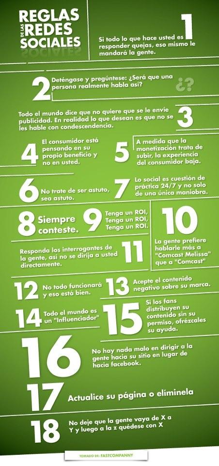 18 reglas que debes de saber para estar en las redes sociales