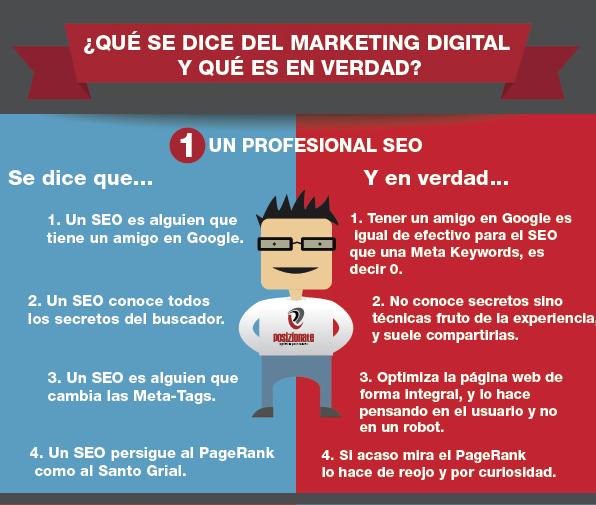 Infografía-LaverdaddelSEOmarketingdigital1