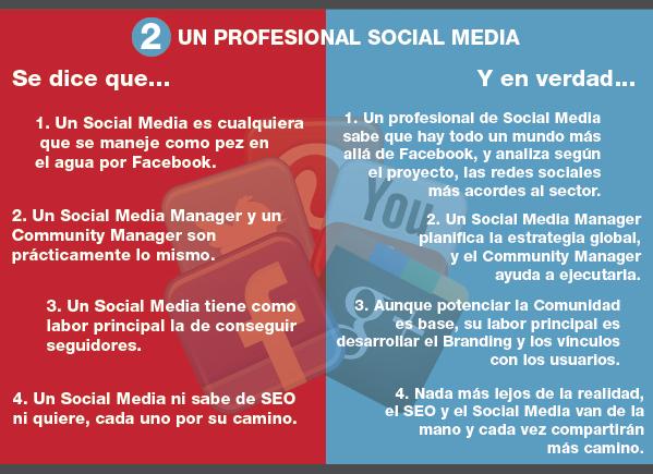 Infografía-LaverdaddelSEOmarketingdigital2