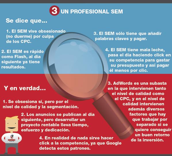 Infografía-LaverdaddelSEOmarketingdigital3