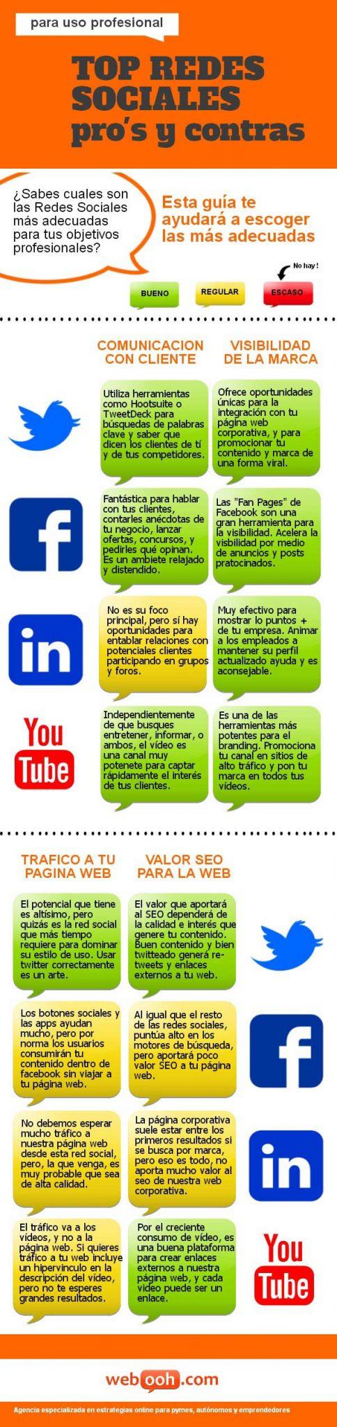 infografia_las_mejores_redes_sociales_para_uso_profesional
