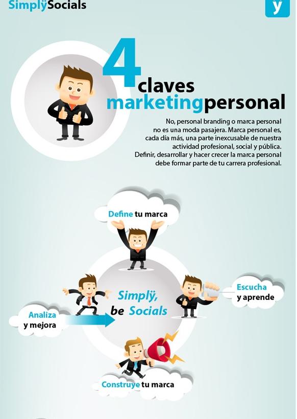 4 Tips sobre tu Marca Personal.