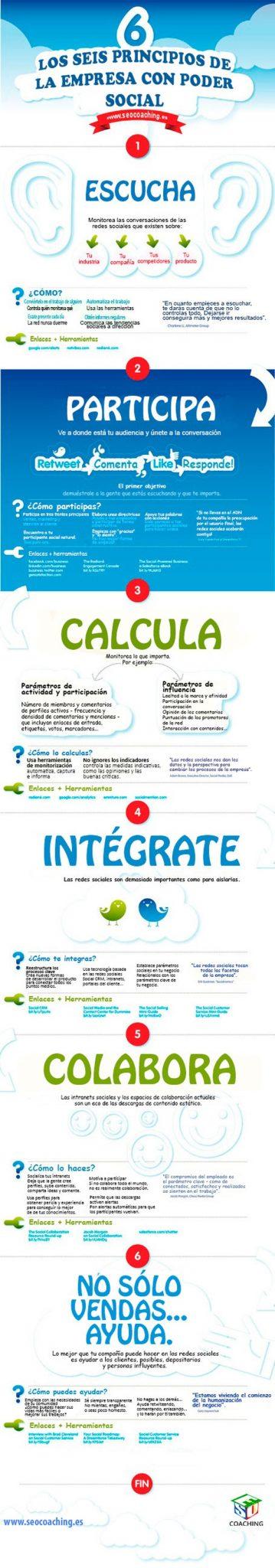6 Principales motivos de las empresas con autoridad en internet.