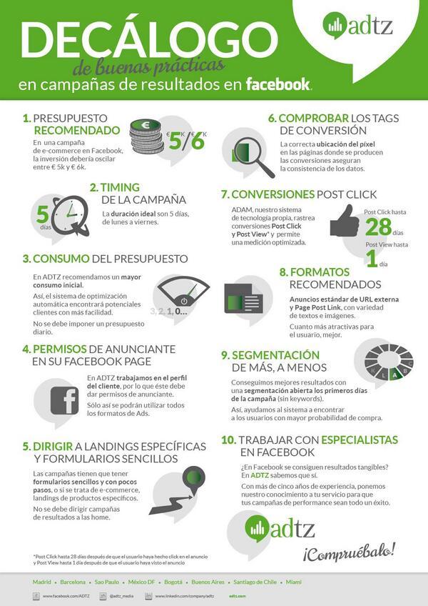 10reglasbásicasparacampañaFacebook2014