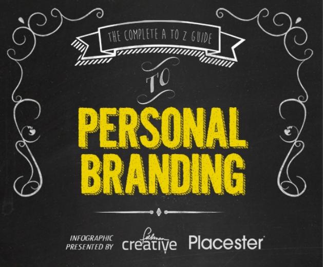 Guía para el Branding Personal.