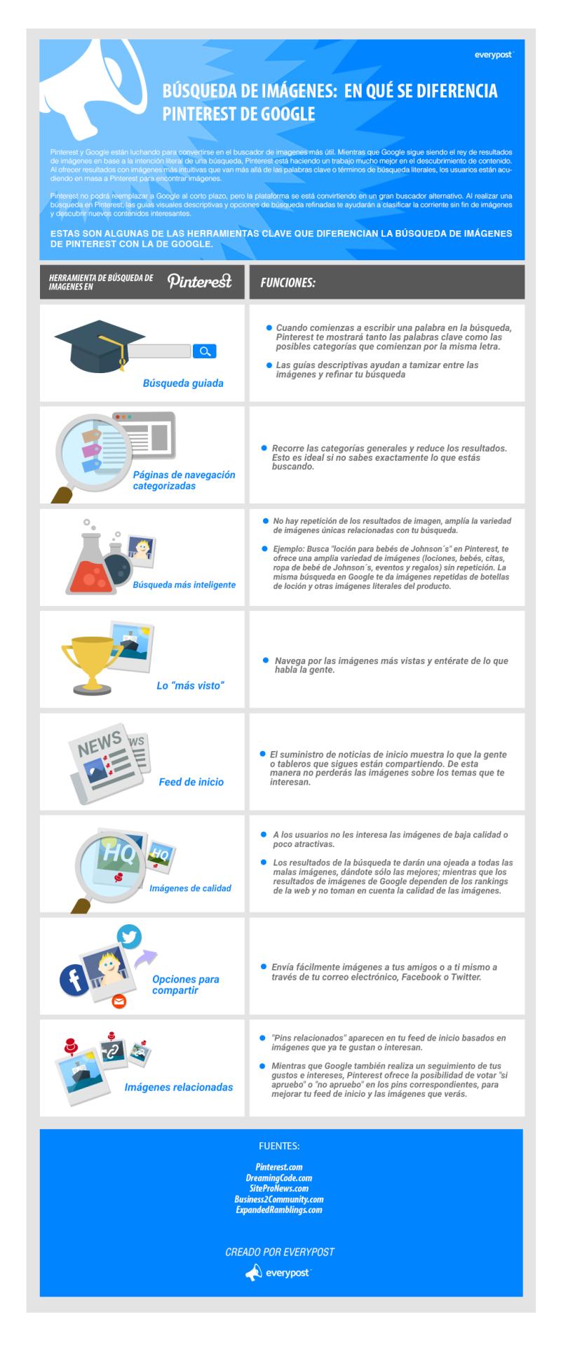 8 diferencias para buscar imágenes en Google y Pinterest.