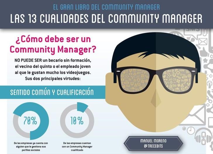Cualidades y tareas diarias de un Community Manager