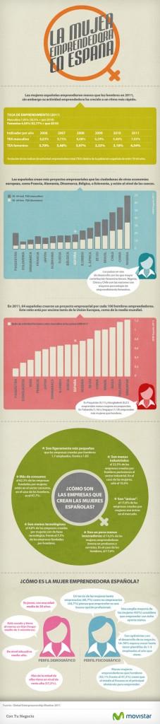 Infografia-mujer-pyme