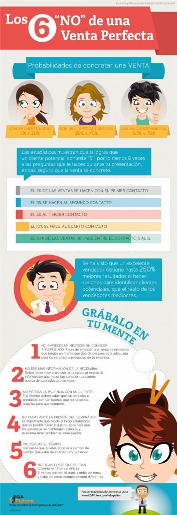 Infografia_Los 6_No_de_una_Venta_Perfecta_EGAFutura