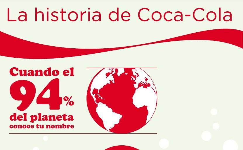 50 Formas de mejorar tu Branding. Historia de Coca-Cola