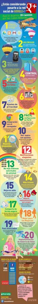 20 razones para pasarte a Gplus