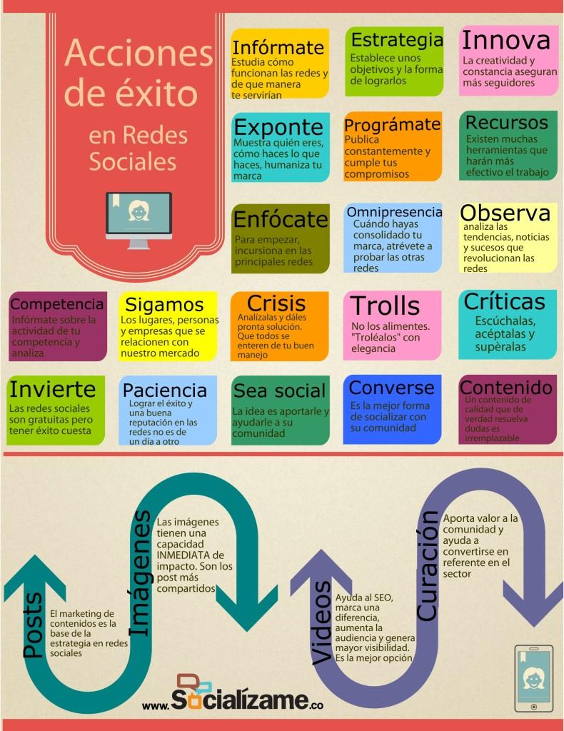 acciones-exito-redes-sciales-infografia