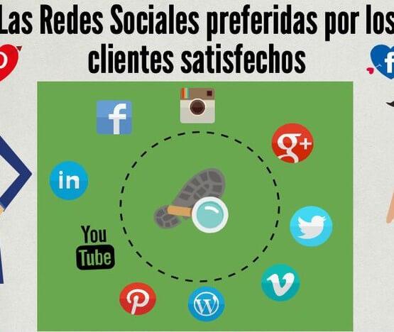 Las redes sociales que prefieren los clientes satisfechos.