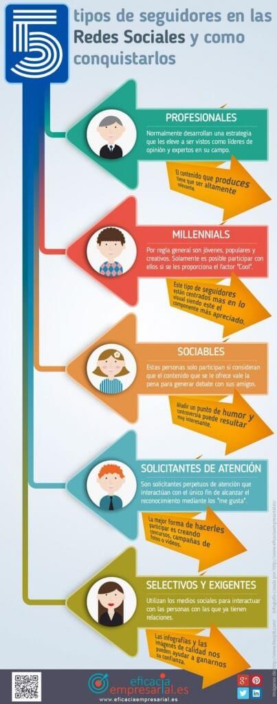 ganar clientes en las redes sociales