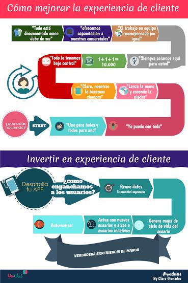 experiencia_cliente_mejora (3)