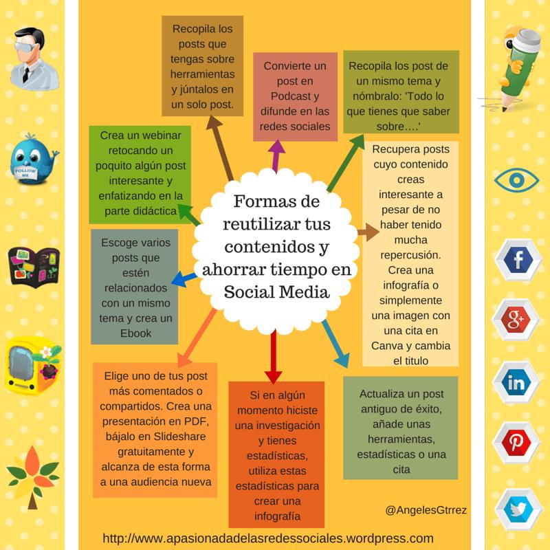 Consejos de social media que las marcas deberían de poner en práctica