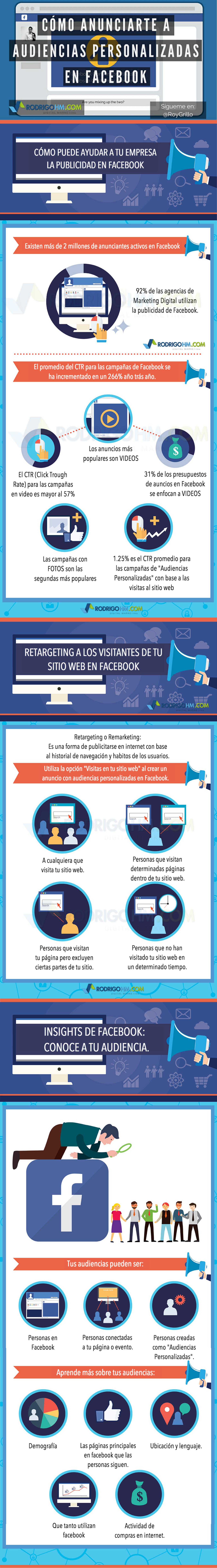 anuncios-audiencias-personalizadas-facebook-infografia