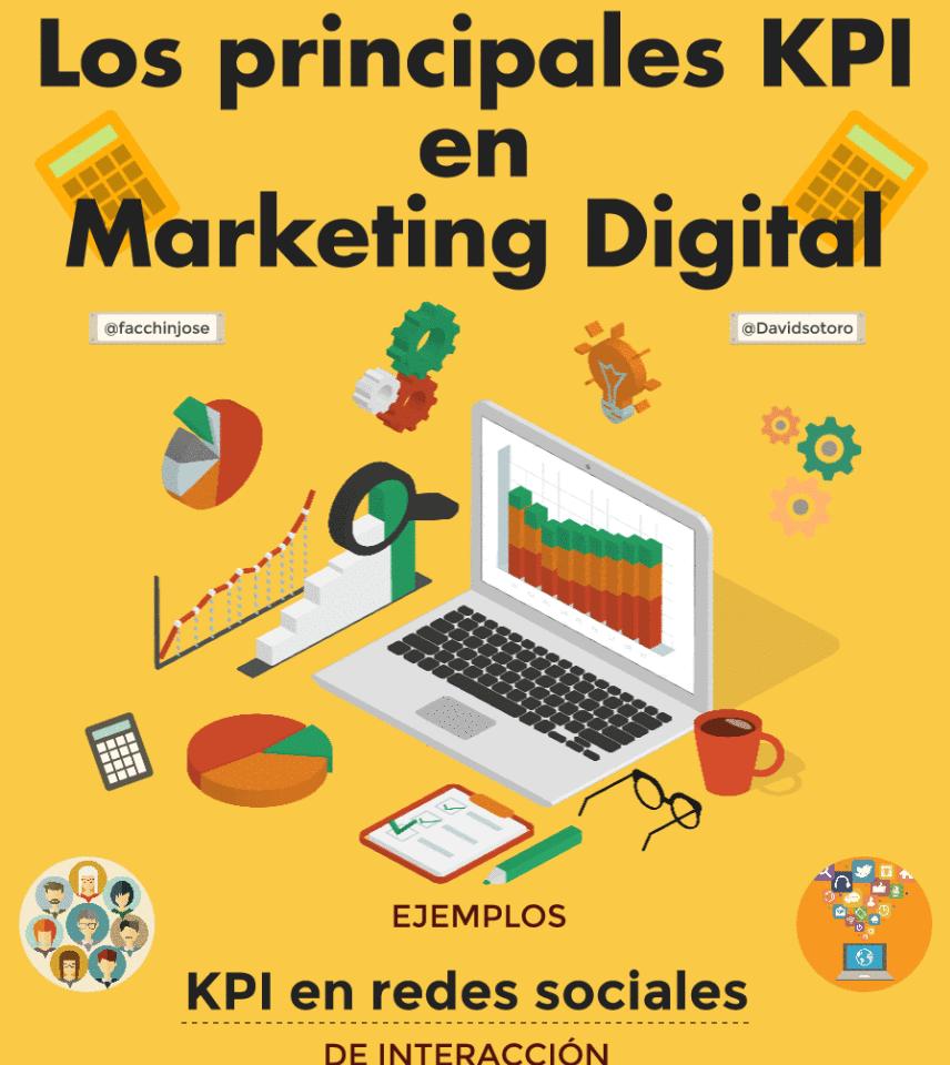 Los KPI de las redes sociales, web y email marketing.