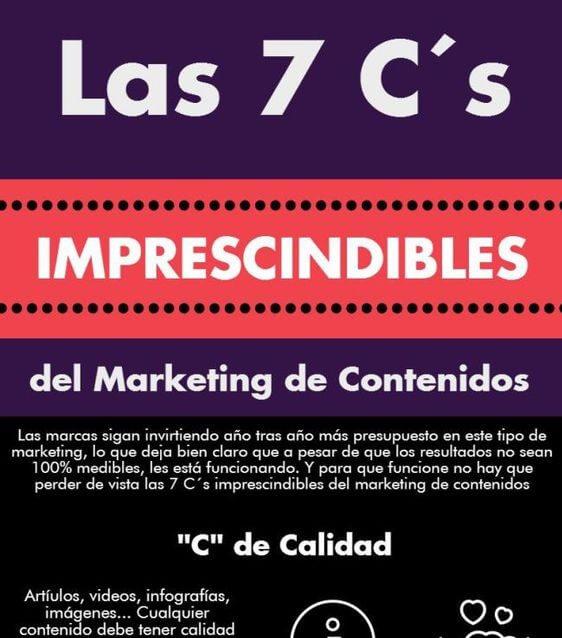 """Las siete """"ces"""" del marketing de contenidos."""