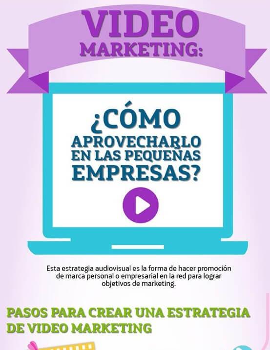 Vídeomarketing, como aprovecharlo para las empresas.