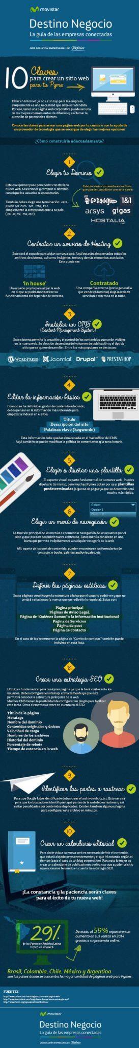 web primeros pasos dominio
