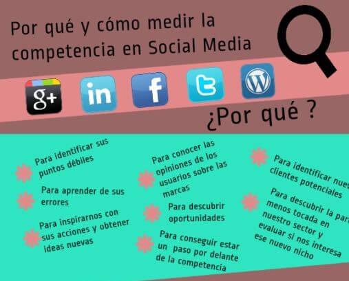 como medir social media