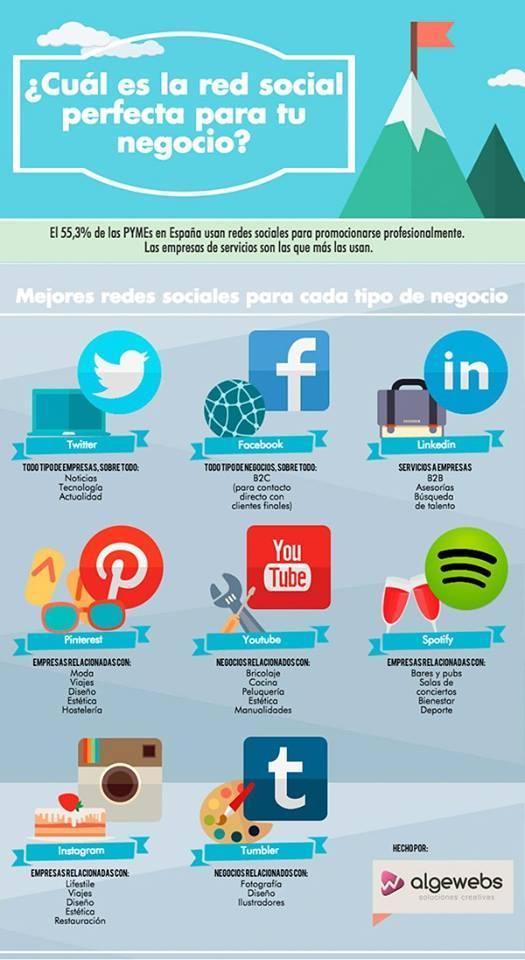 que red social es mejor para tu negocio