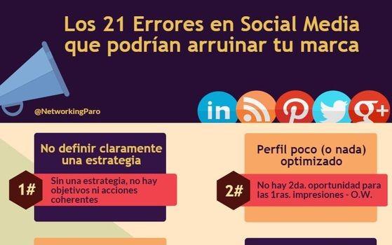 Crea una marca fuerte evitando los principales errores de Social Media