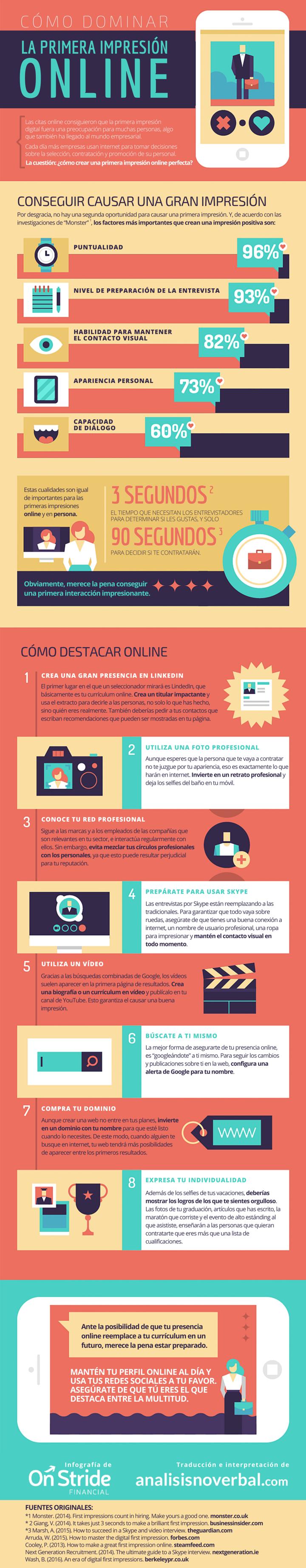 La-primera-impresion-online.-InfografiaBranding
