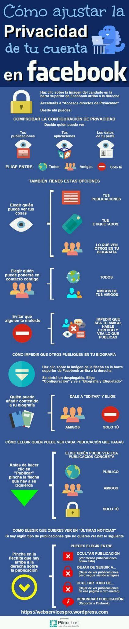 privacidad de tu cuenta de Facebook