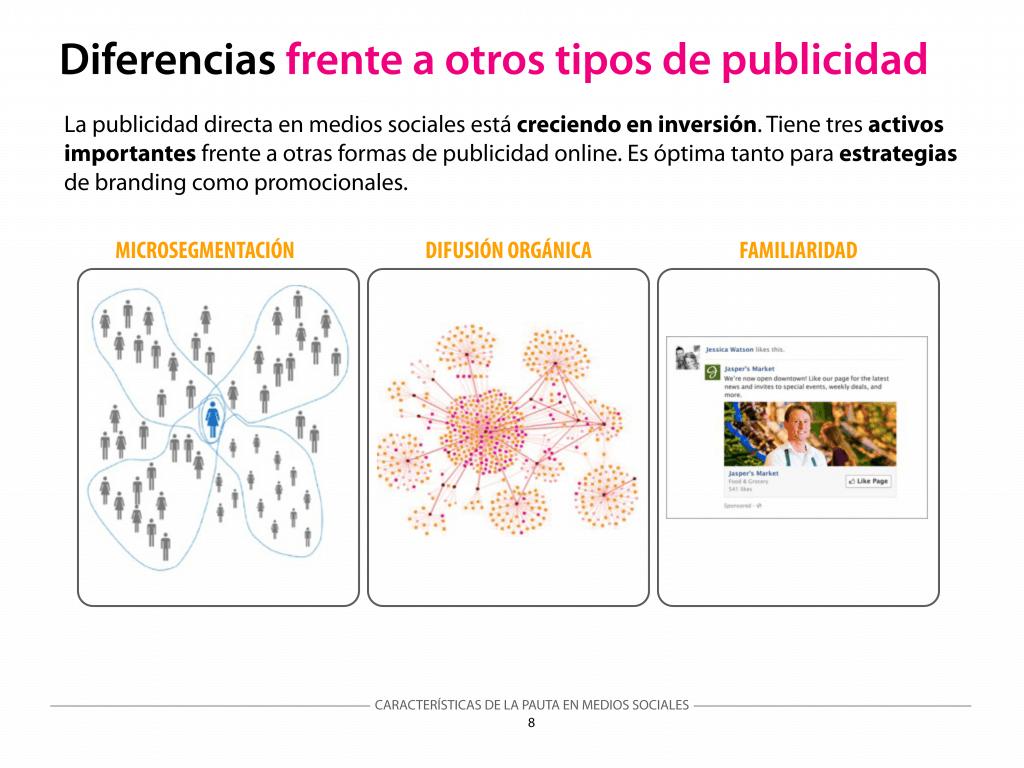 Guia_Profesional_Publicidad_Redes_Sociales_Territorio_creativo-8