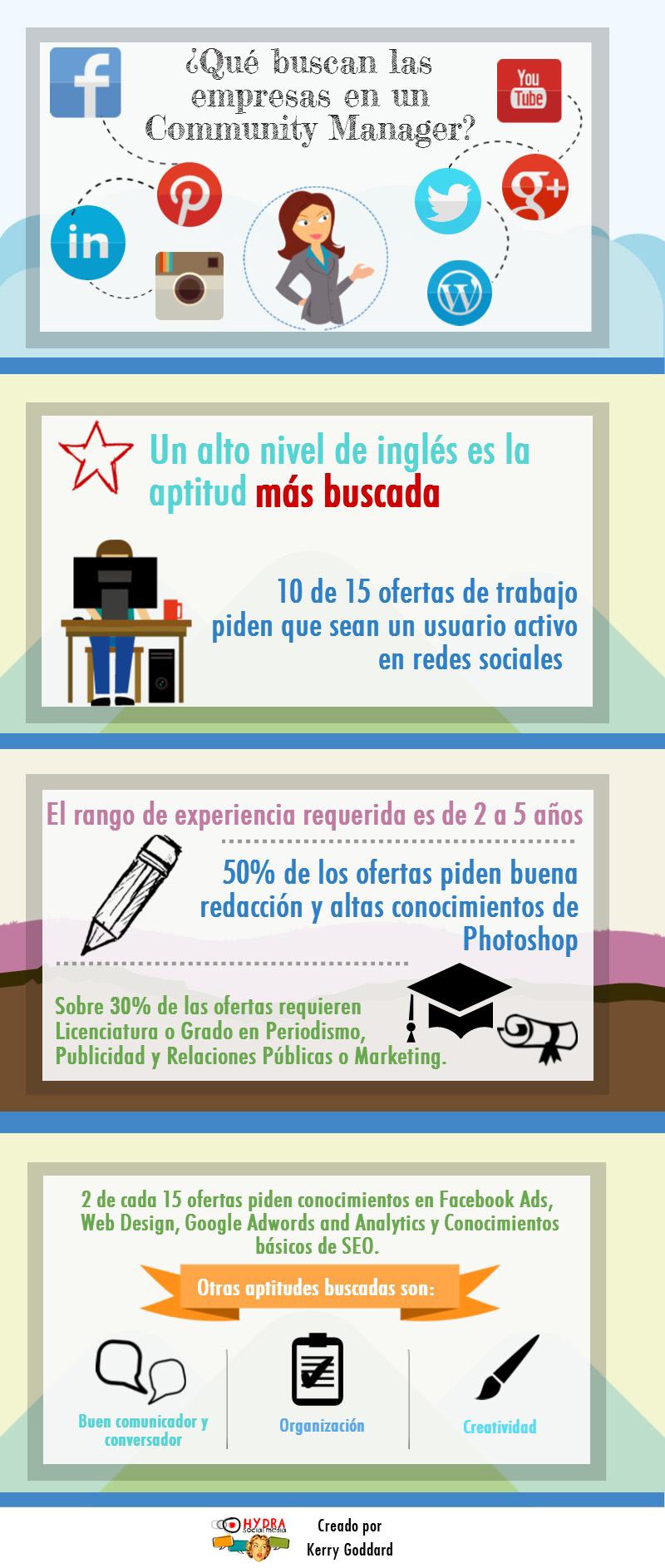 infografia_que_buscan_las_empresas_de_un_community_manager-1