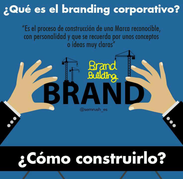 branding cabecera