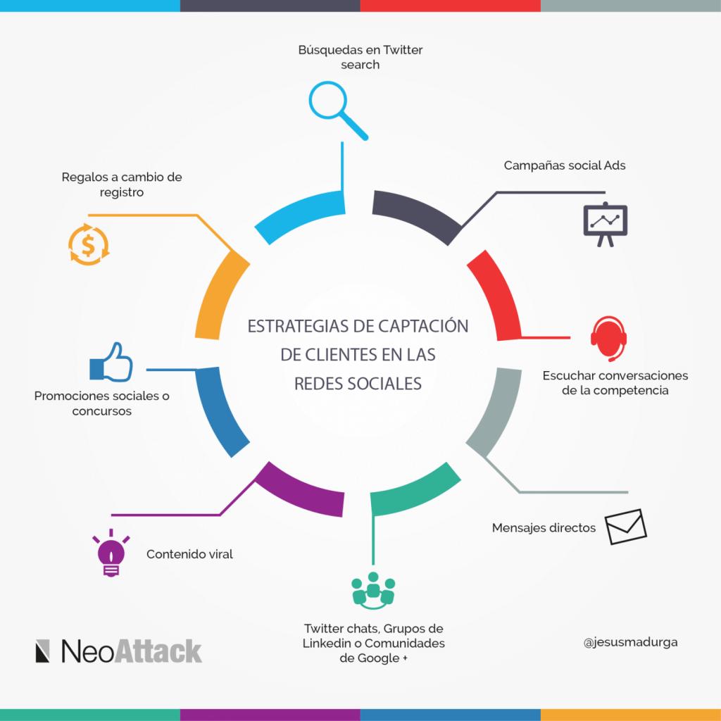 infografia-estrategias-de-captacion-de-clientes-en-las-redes-sociales_