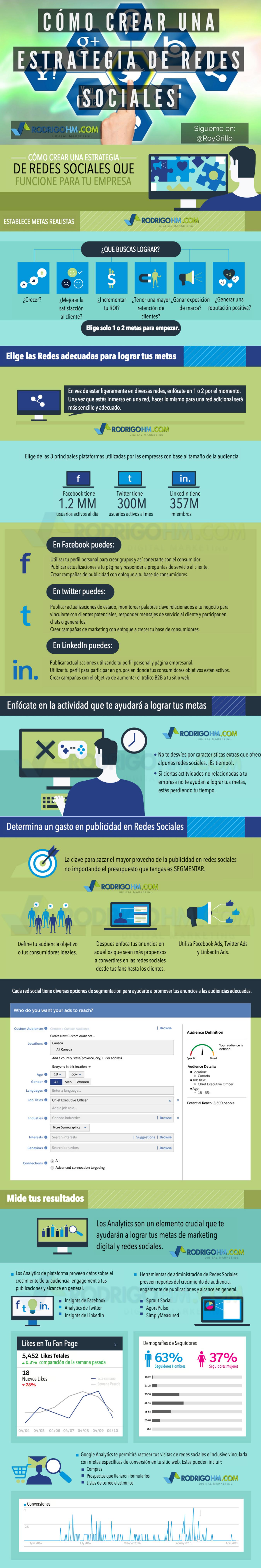 estrategia-redes-sociales-infografia