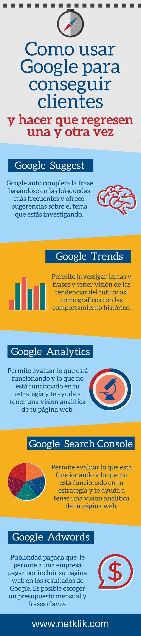 google-para-conseguir-clientes
