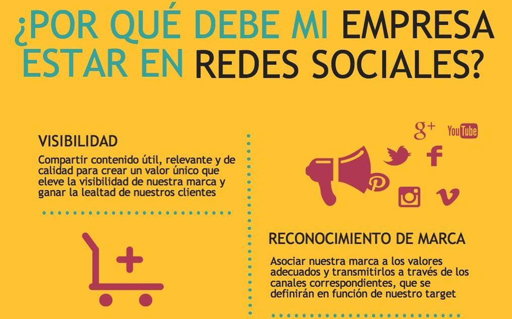 Razones más que importantes para estar en la Redes Sociales profesionales.
