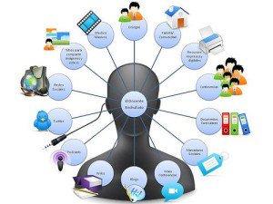 Objetivos del branding que el consumidor asocie en su mente un valor diferencial.