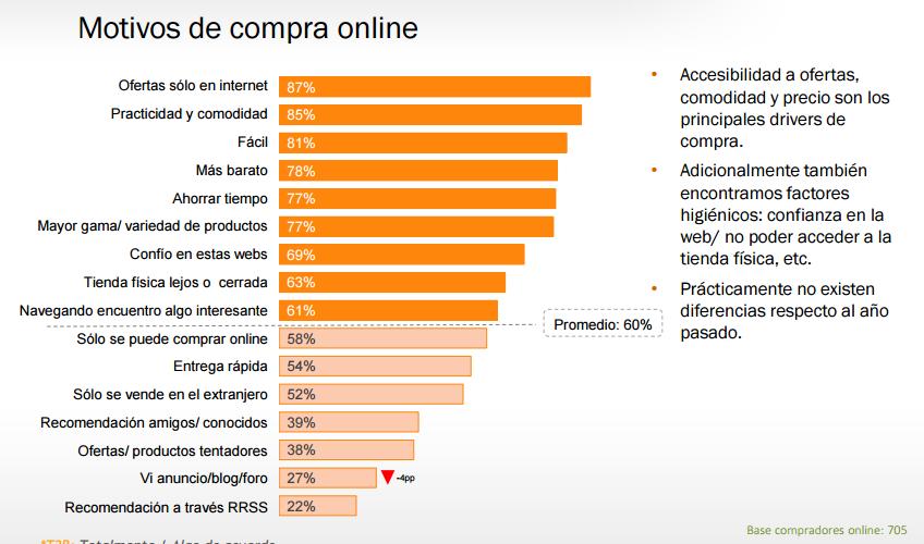 La tienda online y su gran utilidad que tienen los negocios offline.