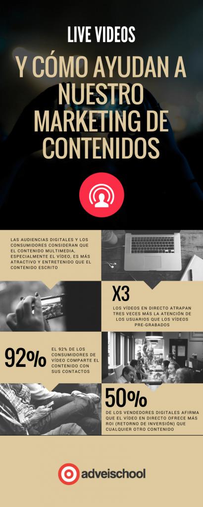 El 92 por ciento de consumidores de vídeo comparte el contenido.
