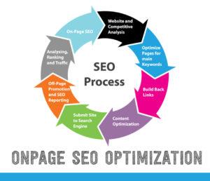 Pasos para mejorar el SEO de tu Página Web y no morir en el intento.
